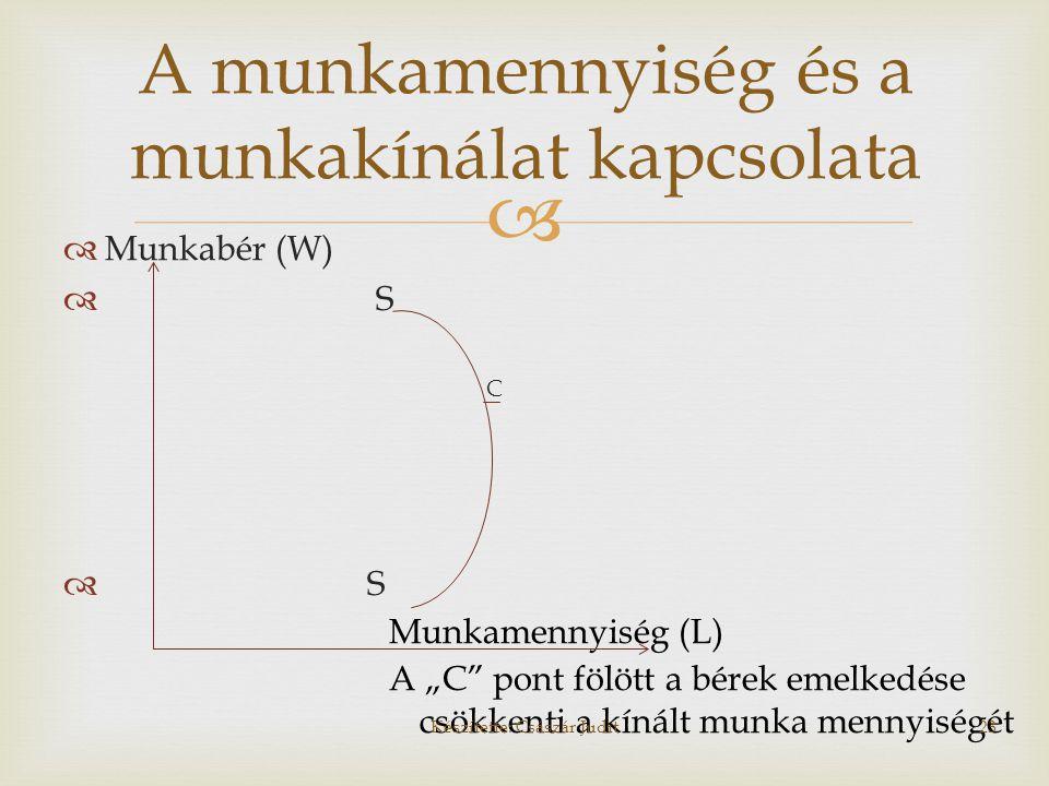 """  Munkabér (W)  S C  S Munkamennyiség (L) A """"C"""" pont fölött a bérek emelkedése csökkenti a kínált munka mennyiségét A munkamennyiség és a munkakín"""