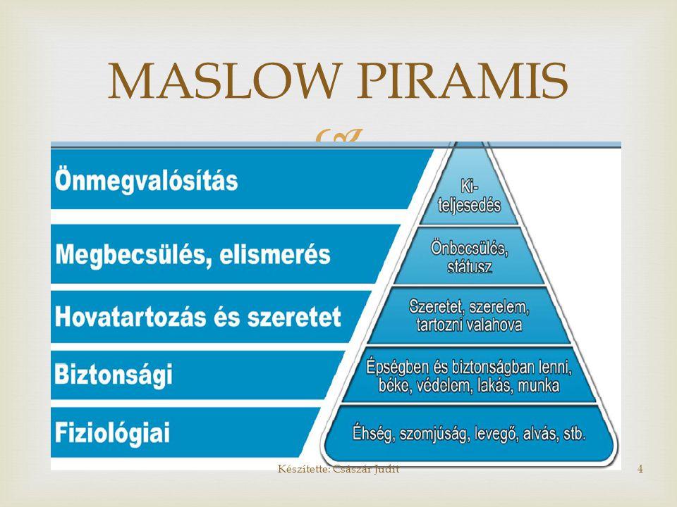  MASLOW PIRAMIS Készítette: Császár Judit4