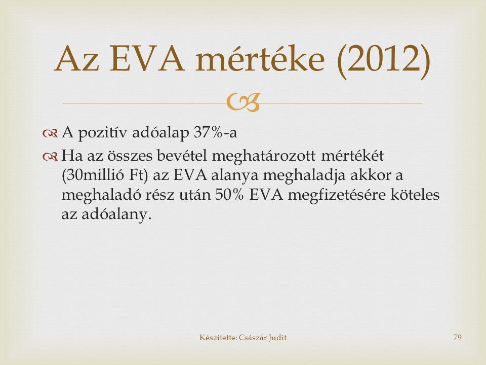   A pozitív adóalap 37%-a  Ha az összes bevétel meghatározott mértékét (30millió Ft) az EVA alanya meghaladja akkor a meghaladó rész után 50% EVA m