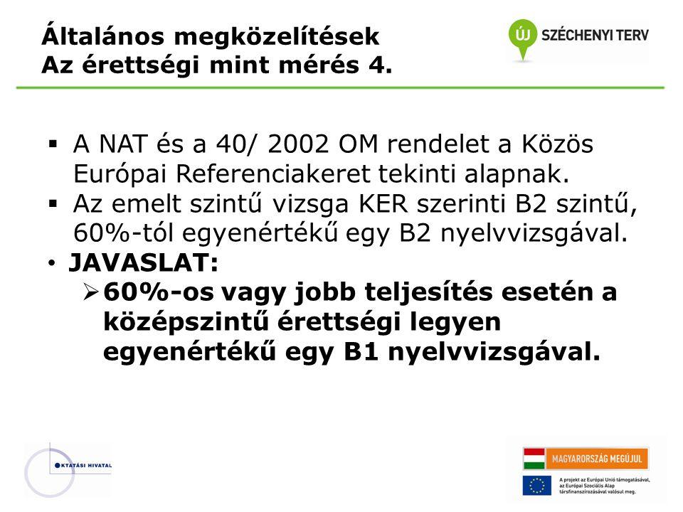  A NAT és a 40/ 2002 OM rendelet a Közös Európai Referenciakeret tekinti alapnak.  Az emelt szintű vizsga KER szerinti B2 szintű, 60%-tól egyenérték