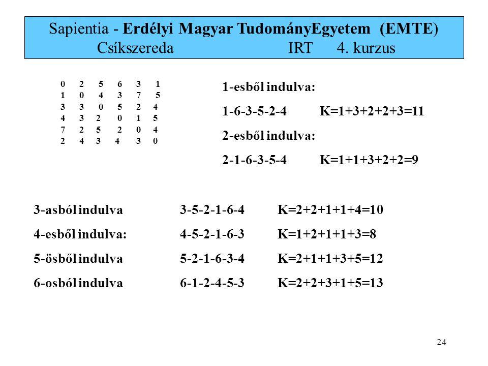 24 0 2 5 6 3 1 1 0 4 3 7 5 3 3 0 5 2 4 4 3 2 0 1 5 7 2 5 2 0 4 2 4 3 4 3 0 Sapientia - Erdélyi Magyar TudományEgyetem (EMTE) Csíkszereda IRT4. kurzus