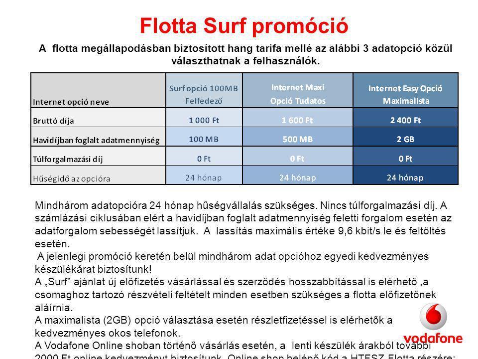 Flotta Surf promóció A flotta megállapodásban biztosított hang tarifa mellé az alábbi 3 adatopció közül választhatnak a felhasználók. Mindhárom adatop