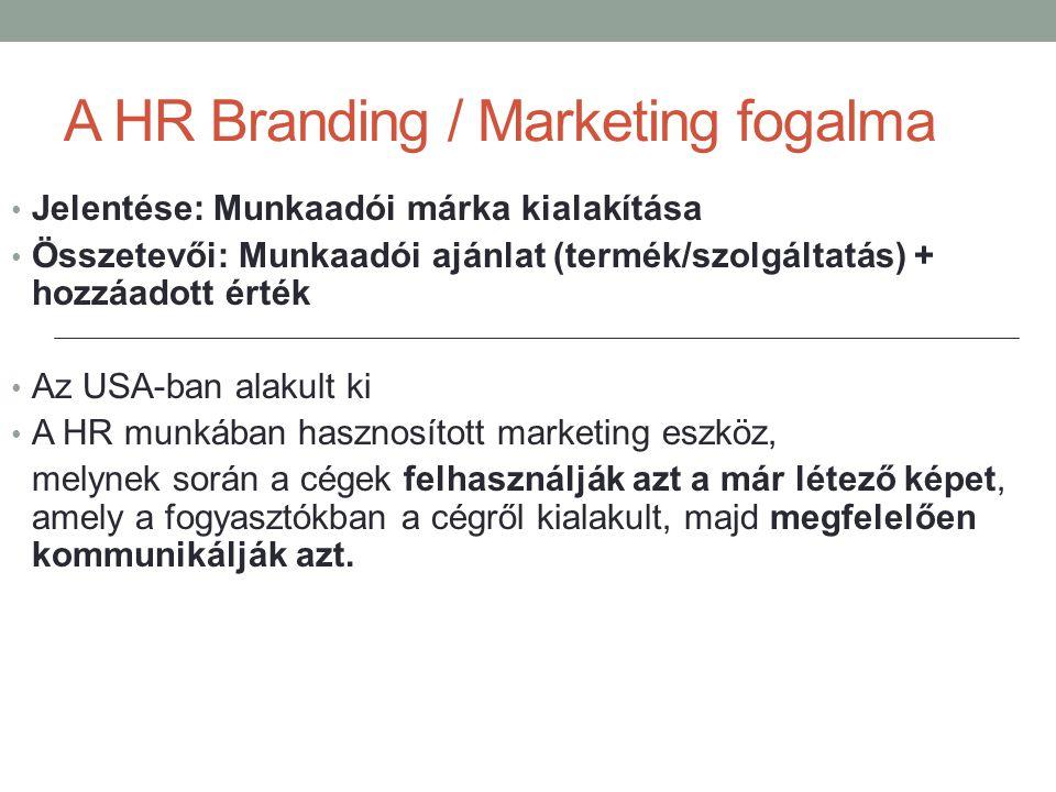 A HR Branding / Marketing fogalma • Jelentése: Munkaadói márka kialakítása • Összetevői: Munkaadói ajánlat (termék/szolgáltatás) + hozzáadott érték •