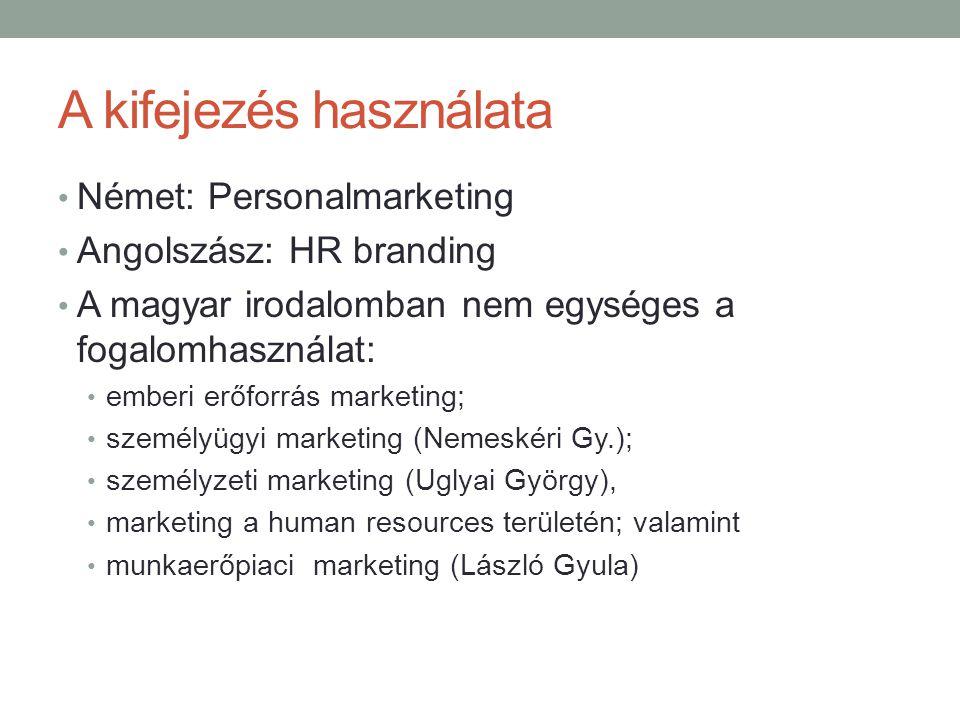 • Német: Personalmarketing • Angolszász: HR branding • A magyar irodalomban nem egységes a fogalomhasználat: • emberi erőforrás marketing; • személyü