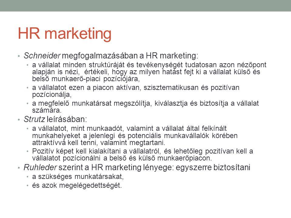 HR marketing • Schneider megfogalmazásában a HR marketing: • a vállalat minden struktúráját és tevékenységét tudatosan azon nézőpont alapján is nézi,