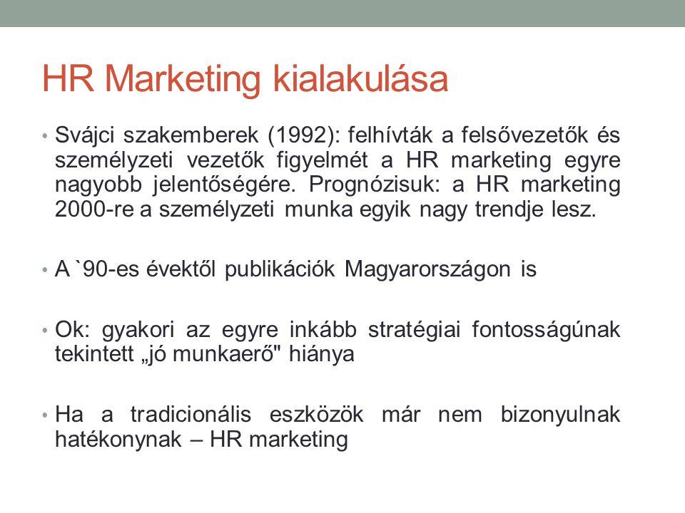 HR Marketing kialakulása • Svájci szakemberek (1992): felhívták a felsővezetők és személyzeti vezetők figyelmét a HR marketing egyre nagyobb jelentősé