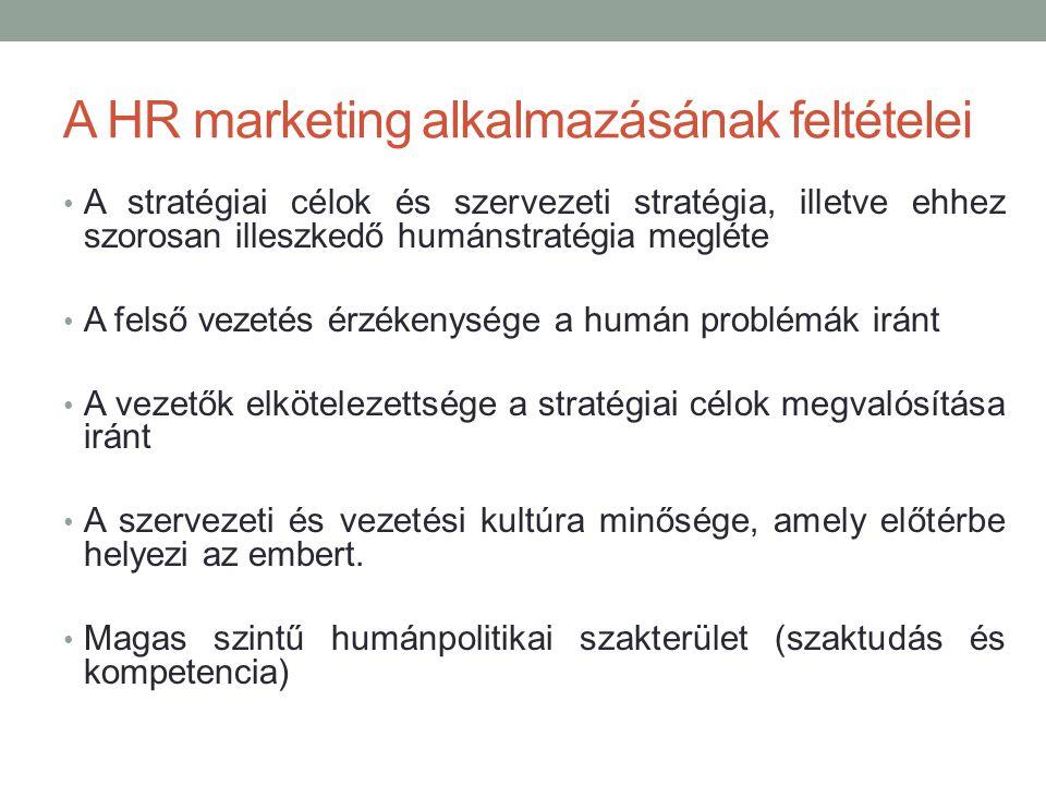 A HR marketing alkalmazásának feltételei • A stratégiai célok és szervezeti stratégia, illetve ehhez szorosan illeszkedő humánstratégia megléte • A fe