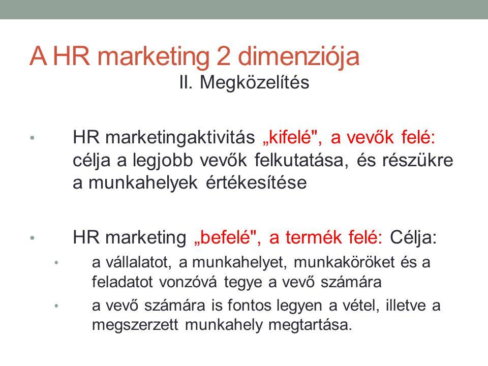 """A HR marketing 2 dimenziója II. Megközelítés • HR marketingaktivitás """"kifelé"""