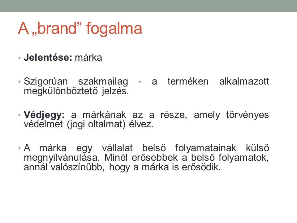 """A """"brand"""" fogalma • Jelentése: márka • Szigorúan szakmailag - a terméken alkalmazott megkülönböztető jelzés. • Védjegy: a márkának az a része, amely t"""