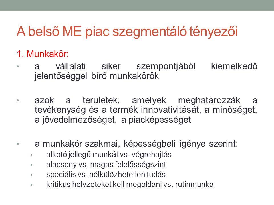 A belső ME piac szegmentáló tényezői 1. Munkakör: • a vállalati siker szempontjából kiemelkedő jelentőséggel bíró munkakörök • azok a területek, amely