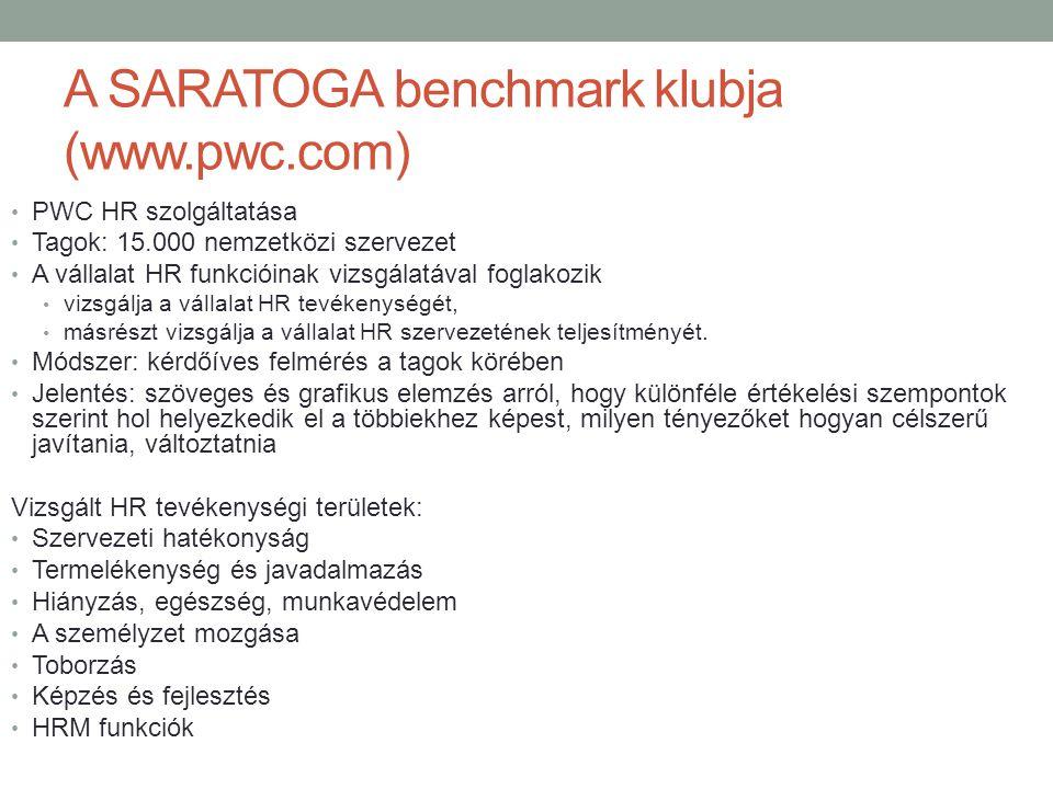 A SARATOGA benchmark klubja (www.pwc.com) • PWC HR szolgáltatása • Tagok: 15.000 nemzetközi szervezet • A vállalat HR funkcióinak vizsgálatával foglak