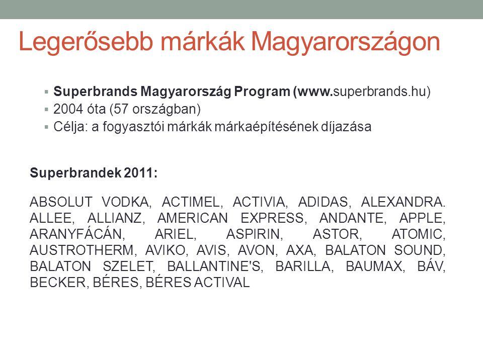 Legerősebb márkák Magyarországon  Superbrands Magyarország Program (www.superbrands.hu)  2004 óta (57 országban)  Célja: a fogyasztói márkák márkaé