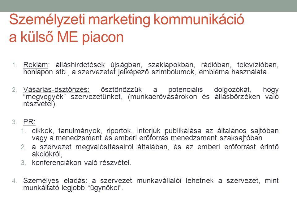 Személyzeti marketing kommunikáció a külső ME piacon 1. Reklám: álláshirdetések újságban, szaklapokban, rádióban, televízióban, honlapon stb., a szerv