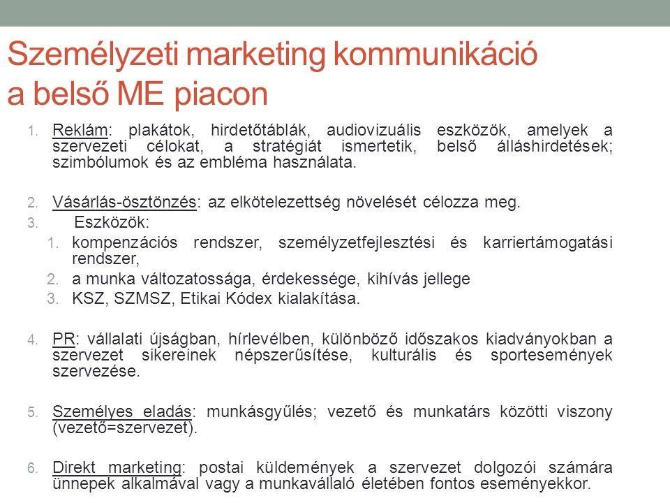 Személyzeti marketing kommunikáció a belső ME piacon 1. Reklám: plakátok, hirdetőtáblák, audiovizuális eszközök, amelyek a szervezeti célokat, a strat