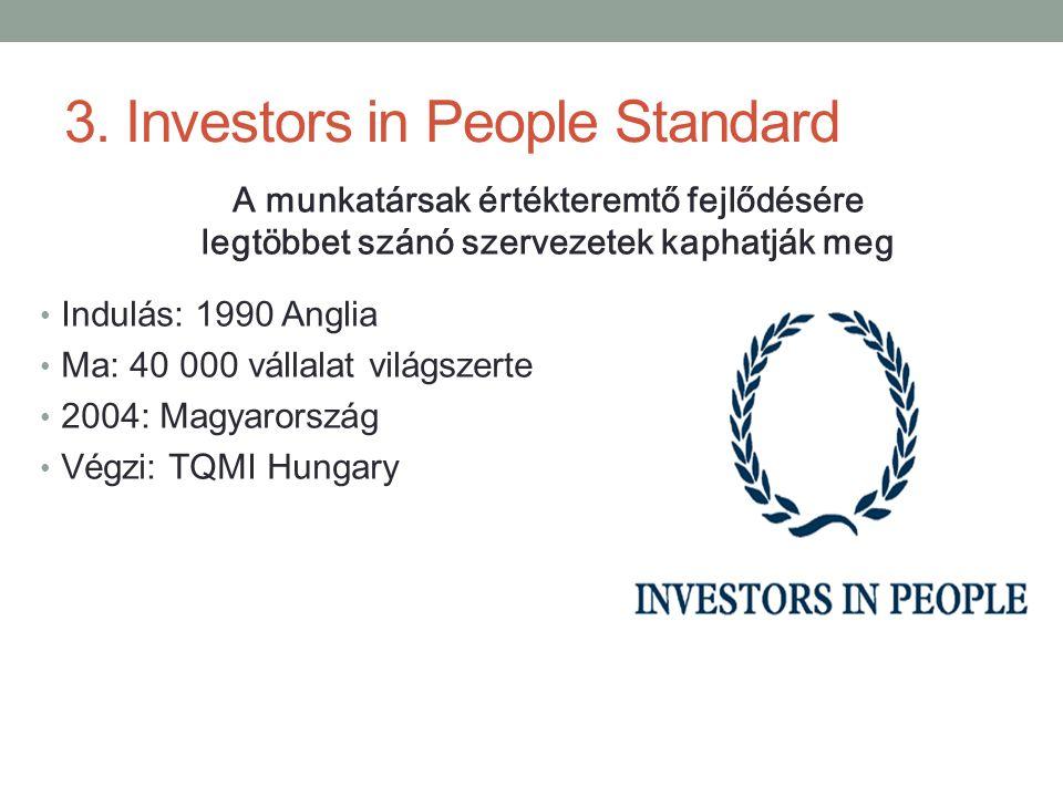 3. Investors in People Standard • Indulás: 1990 Anglia • Ma: 40 000 vállalat világszerte • 2004: Magyarország • Végzi: TQMI Hungary A munkatársak érté
