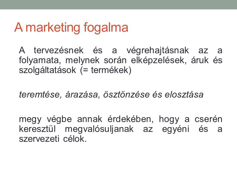 A marketing fogalma A tervezésnek és a végrehajtásnak az a folyamata, melynek során elképzelések, áruk és szolgáltatások (= termékek) teremtése, árazá