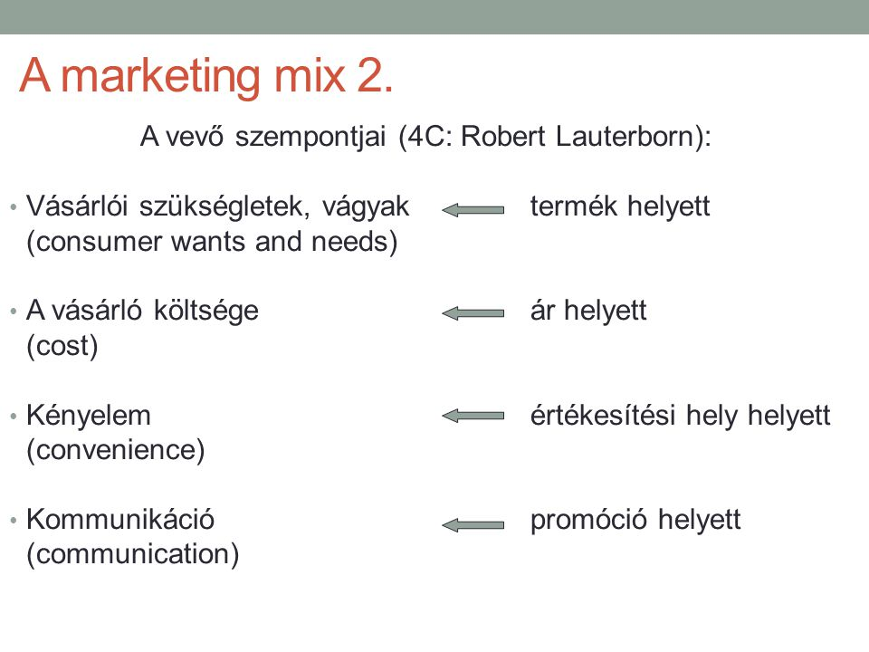 A marketing mix 2.
