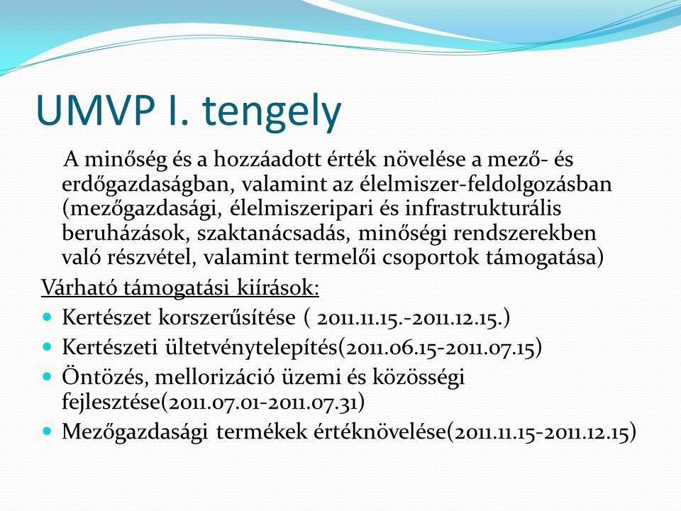 UMVP I.