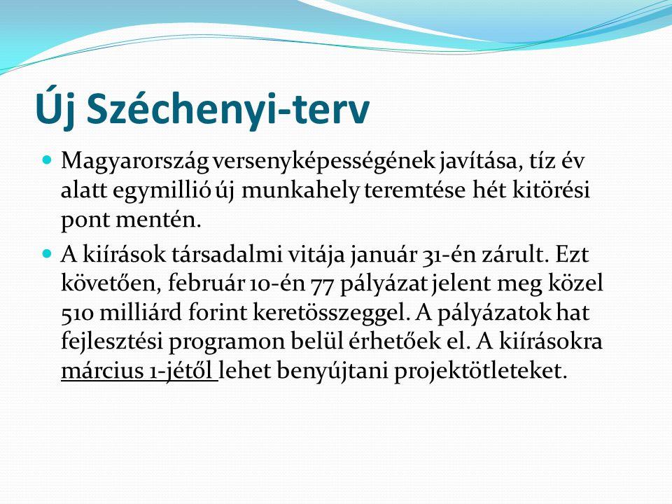Új Széchenyi-terv  Magyarország versenyképességének javítása, tíz év alatt egymillió új munkahely teremtése hét kitörési pont mentén.