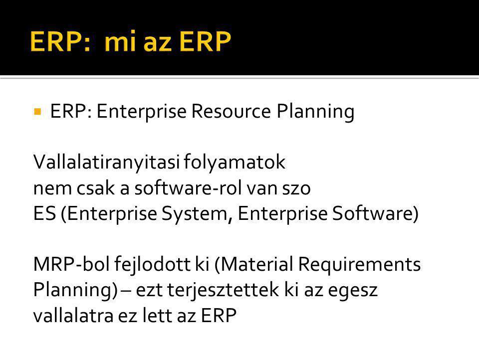  ERP: Enterprise Resource Planning Vallalatiranyitasi folyamatok nem csak a software-rol van szo ES (Enterprise System, Enterprise Software) MRP-bol fejlodott ki (Material Requirements Planning) – ezt terjesztettek ki az egesz vallalatra ez lett az ERP