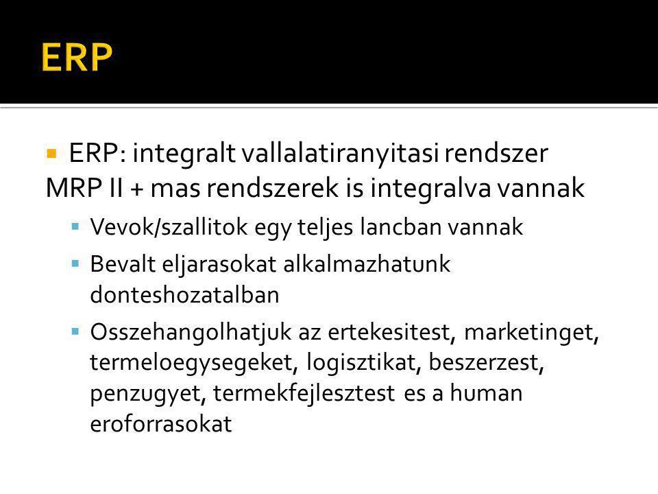  ERP: integralt vallalatiranyitasi rendszer MRP II + mas rendszerek is integralva vannak  Vevok/szallitok egy teljes lancban vannak  Bevalt eljarasokat alkalmazhatunk donteshozatalban  Osszehangolhatjuk az ertekesitest, marketinget, termeloegysegeket, logisztikat, beszerzest, penzugyet, termekfejlesztest es a human eroforrasokat