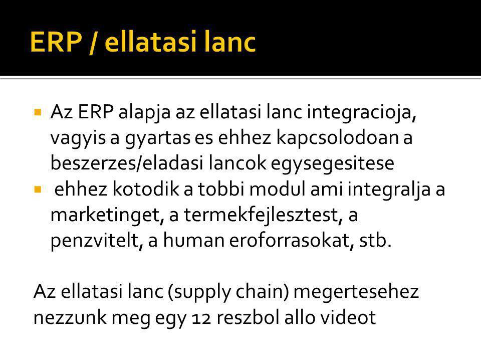  Az ERP alapja az ellatasi lanc integracioja, vagyis a gyartas es ehhez kapcsolodoan a beszerzes/eladasi lancok egysegesitese  ehhez kotodik a tobbi modul ami integralja a marketinget, a termekfejlesztest, a penzvitelt, a human eroforrasokat, stb.