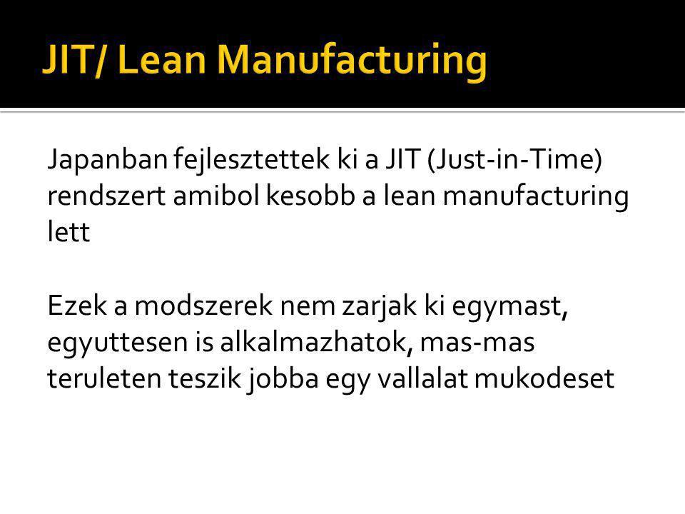 Japanban fejlesztettek ki a JIT (Just-in-Time) rendszert amibol kesobb a lean manufacturing lett Ezek a modszerek nem zarjak ki egymast, egyuttesen is