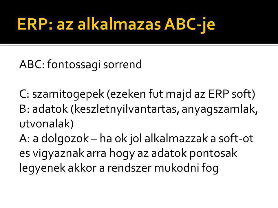 ABC: fontossagi sorrend C: szamitogepek (ezeken fut majd az ERP soft) B: adatok (keszletnyilvantartas, anyagszamlak, utvonalak) A: a dolgozok – ha ok