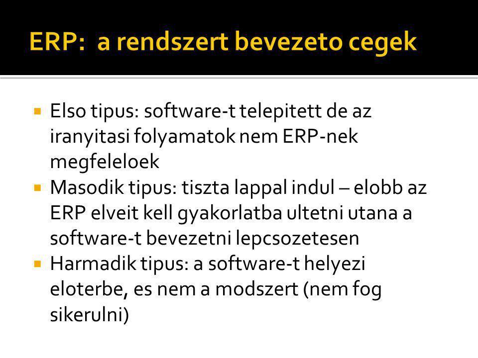  Elso tipus: software-t telepitett de az iranyitasi folyamatok nem ERP-nek megfeleloek  Masodik tipus: tiszta lappal indul – elobb az ERP elveit kell gyakorlatba ultetni utana a software-t bevezetni lepcsozetesen  Harmadik tipus: a software-t helyezi eloterbe, es nem a modszert (nem fog sikerulni)
