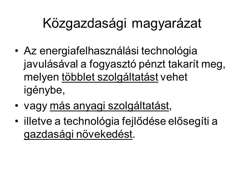Közgazdasági magyarázat •Az energiafelhasználási technológia javulásával a fogyasztó pénzt takarít meg, melyen többlet szolgáltatást vehet igénybe, •v