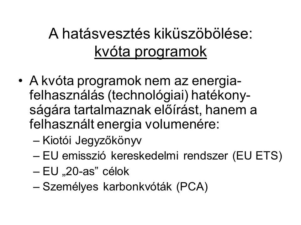A hatásvesztés kiküszöbölése: kvóta programok •A kvóta programok nem az energia- felhasználás (technológiai) hatékony- ságára tartalmaznak előírást, h
