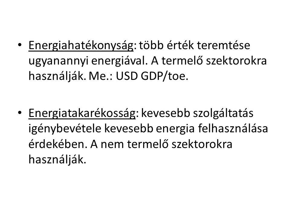 • Energiahatékonyság: több érték teremtése ugyanannyi energiával. A termelő szektorokra használják. Me.: USD GDP/toe. • Energiatakarékosság: kevesebb