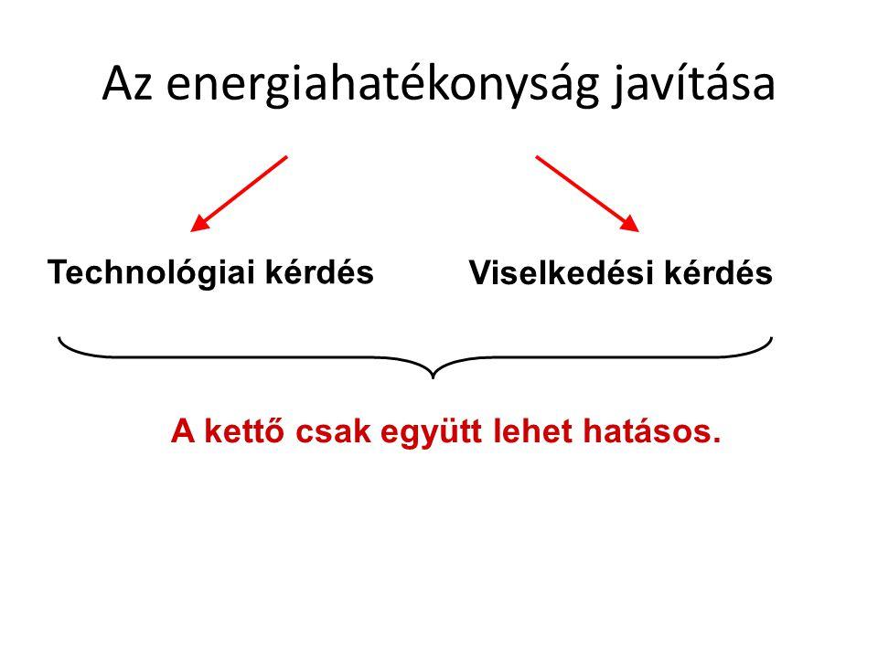 Az energiahatékonyság javítása Technológiai kérdés Viselkedési kérdés A kettő csak együtt lehet hatásos.