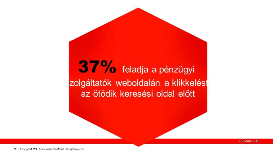 Copyright © 2012, Oracle and/or its affiliates. All rights reserved. 10 Csak az ügyfelek 55% -a mondja azt, hogy egyszerűen képes megtalálni a szükség