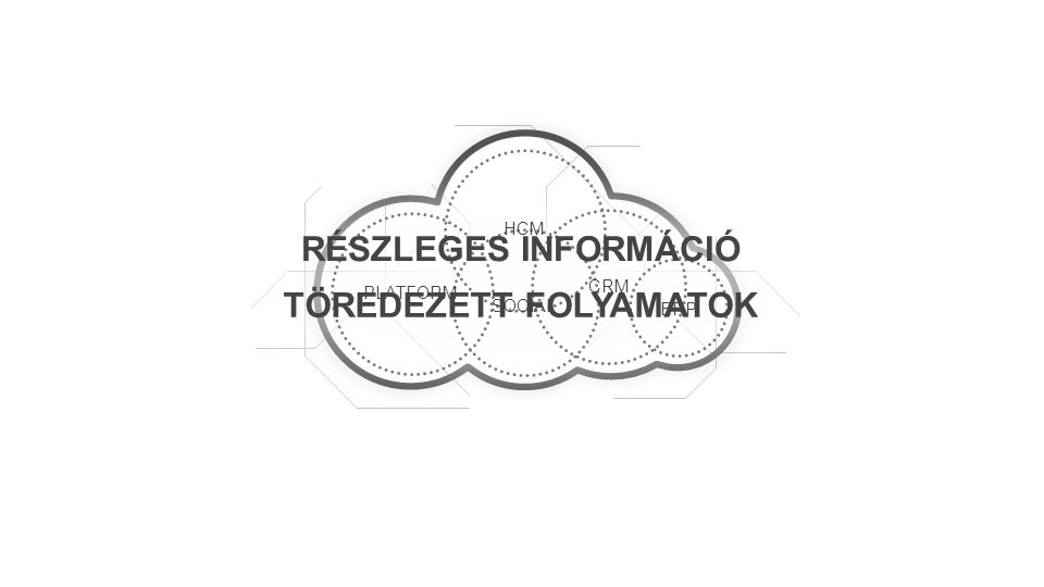 Copyright © 2012, Oracle and/or its affiliates. All rights reserved. 13 RÉSZLEGES INFORMÁCIÓ TÖREDEZETT FOLYAMATOK ERP SOCIAL HCM PLATFORM CRM