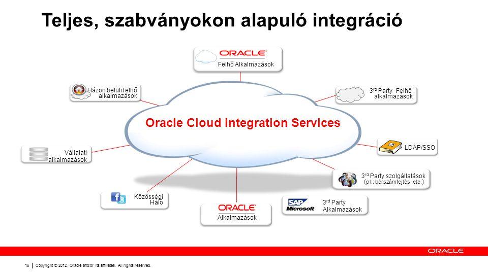 Copyright © 2012, Oracle and/or its affiliates. All rights reserved. 16 Teljes, szabványokon alapuló integráció 3 rd Party Felhő alkalmazások Felhő Al