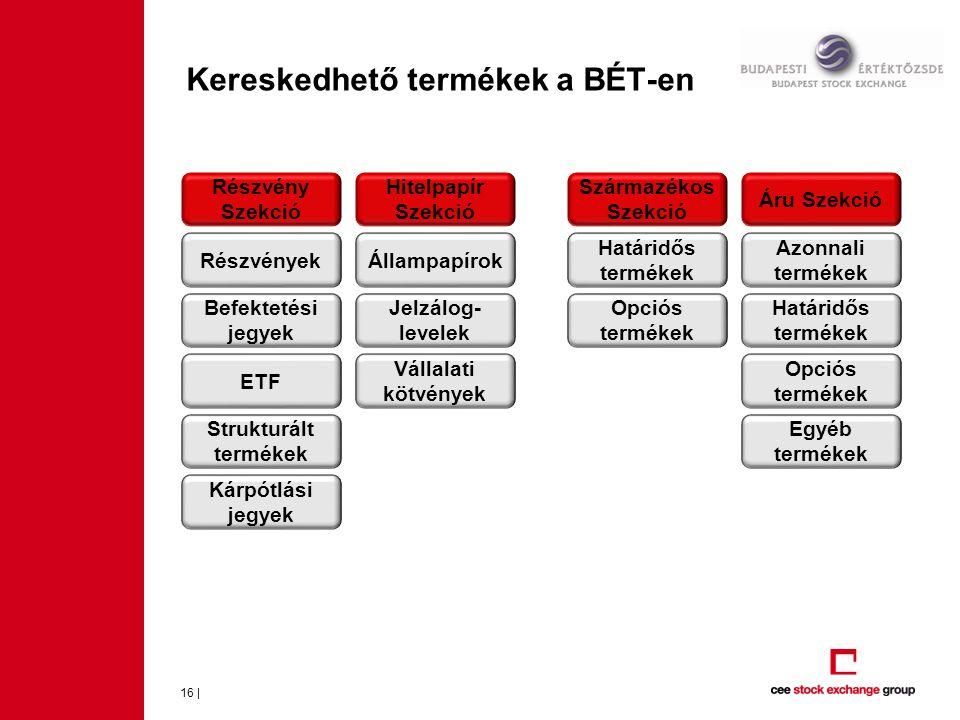 Kereskedhető termékek a BÉT-en 16 | Részvény Szekció Hitelpapír Szekció Származékos Szekció Áru Szekció Részvények Befektetési jegyek ETF Strukturált