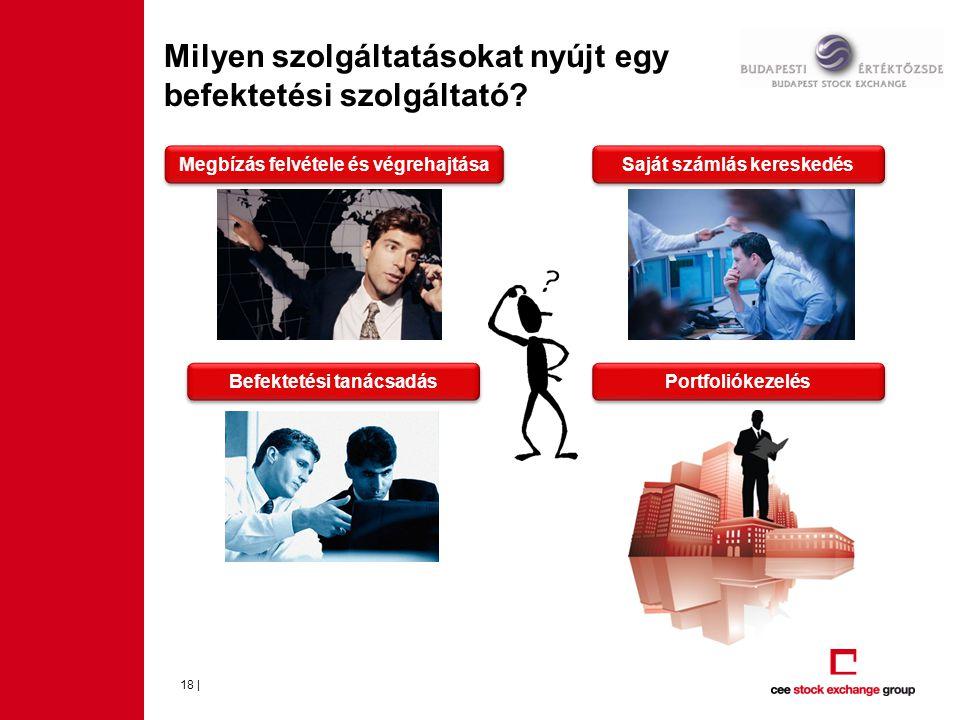 Milyen szolgáltatásokat nyújt egy befektetési szolgáltató? 18 | Megbízás felvétele és végrehajtása Saját számlás kereskedés Portfoliókezelés Befekteté