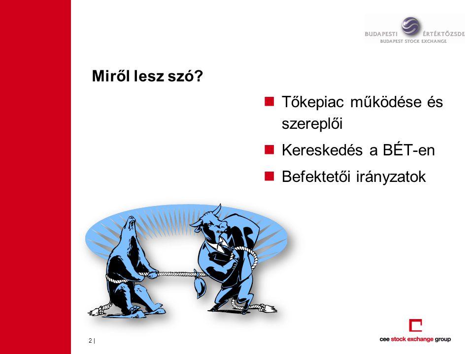 2 | Miről lesz szó?  Tőkepiac működése és szereplői  Kereskedés a BÉT-en  Befektetői irányzatok
