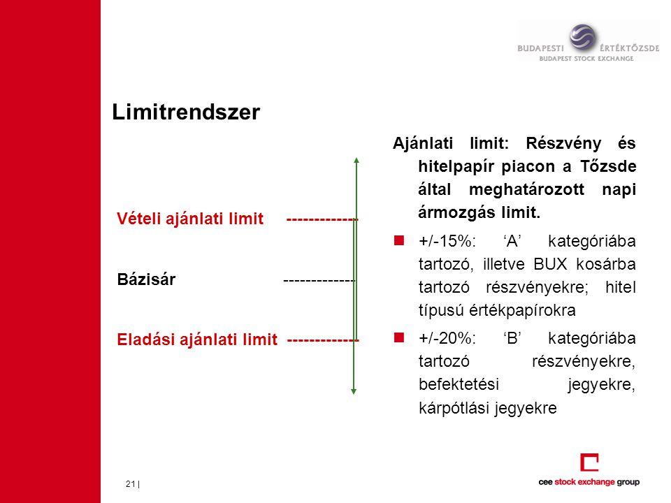 Limitrendszer Ajánlati limit: Részvény és hitelpapír piacon a Tőzsde által meghatározott napi ármozgás limit.  +/-15%: 'A' kategóriába tartozó, illet