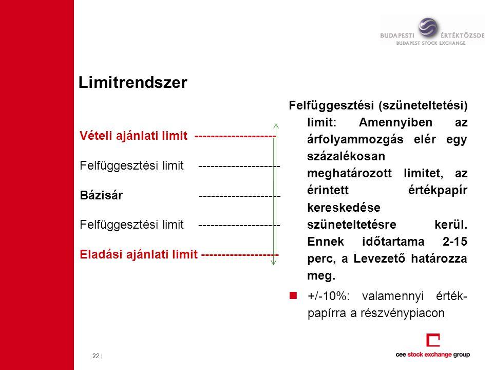 Limitrendszer Felfüggesztési (szüneteltetési) limit: Amennyiben az árfolyammozgás elér egy százalékosan meghatározott limitet, az érintett értékpapír