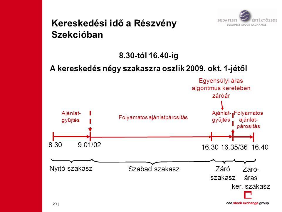 Kereskedési idő a Részvény Szekcióban 23 | 8.30-tól 16.40-ig A kereskedés négy szakaszra oszlik 2009. okt. 1-jétől 8.309.01/02 16.30 Nyitó szakasz Sza