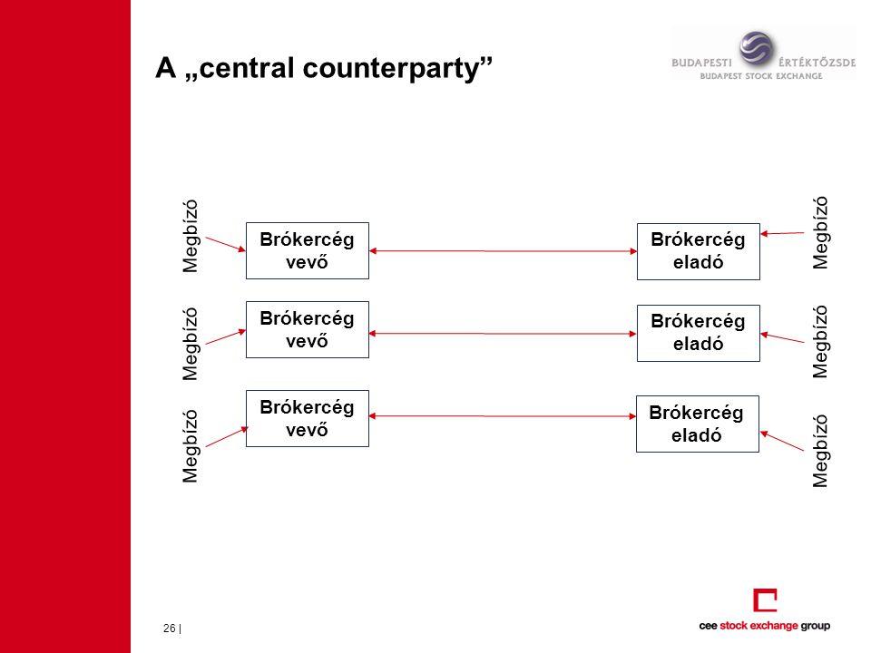 "A ""central counterparty"" 26 | Brókercég vevő Megbízó Brókercég vevő Brókercég eladó"