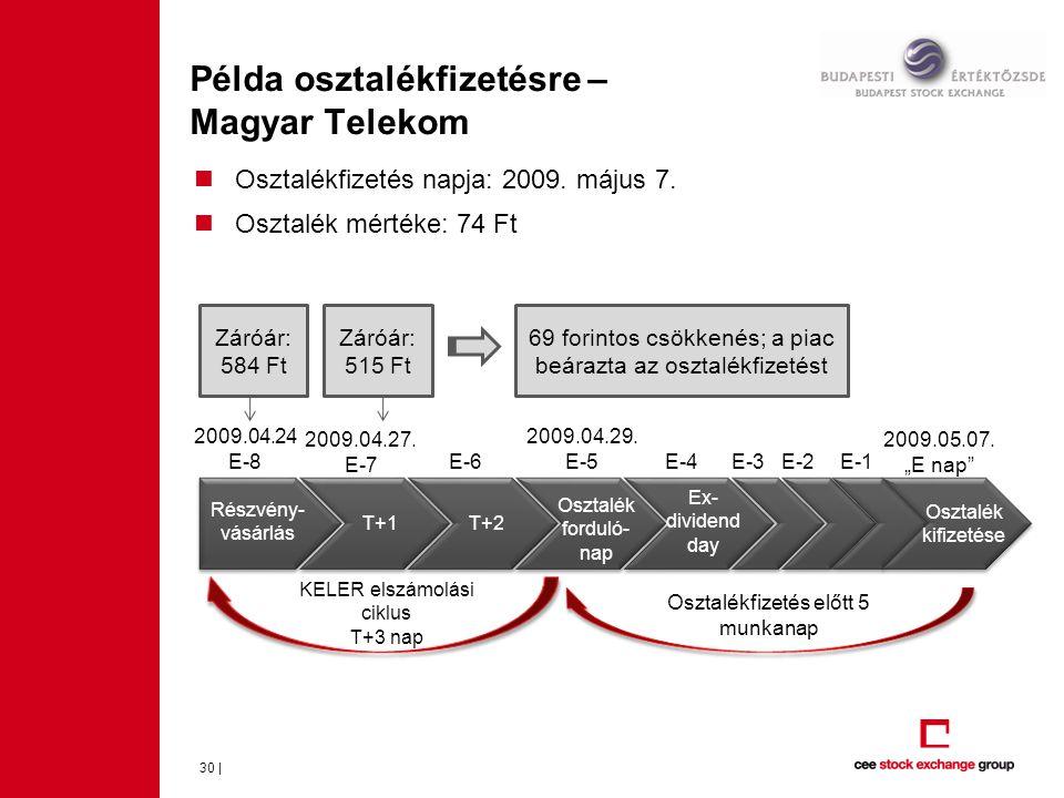 Példa osztalékfizetésre – Magyar Telekom 30 |  Osztalékfizetés napja: 2009. május 7.  Osztalék mértéke: 74 Ft Osztalék kifizetése Osztalék forduló-