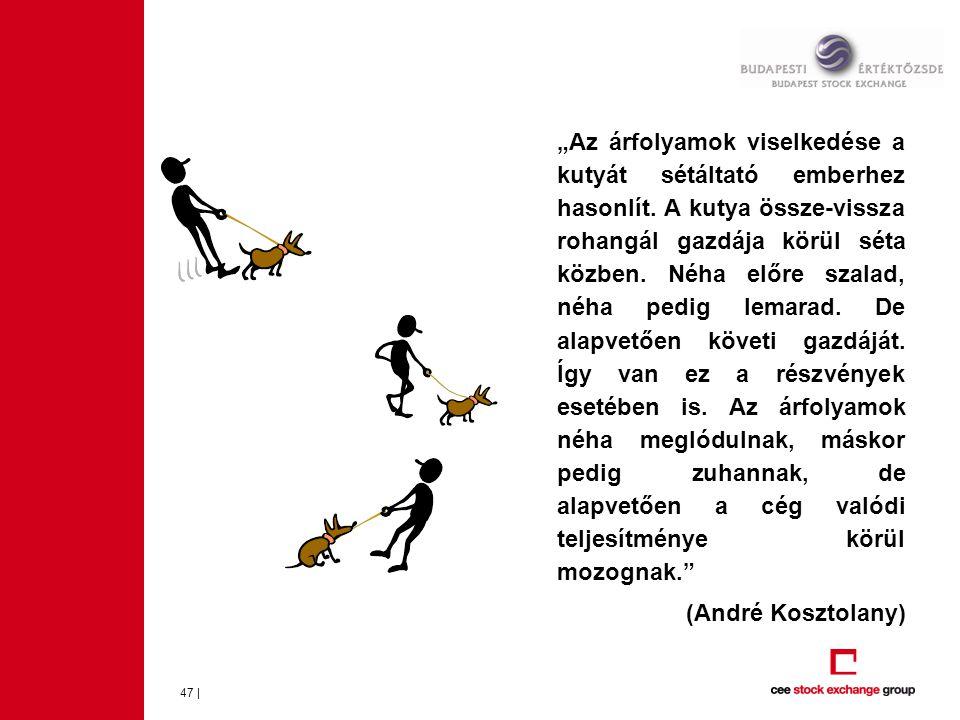 """""""Az árfolyamok viselkedése a kutyát sétáltató emberhez hasonlít. A kutya össze-vissza rohangál gazdája körül séta közben. Néha előre szalad, néha pedi"""
