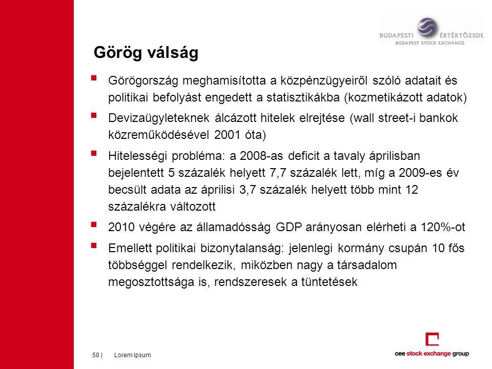 Görög válság  Görögország meghamisította a közpénzügyeiről szóló adatait és politikai befolyást engedett a statisztikákba (kozmetikázott adatok)  De