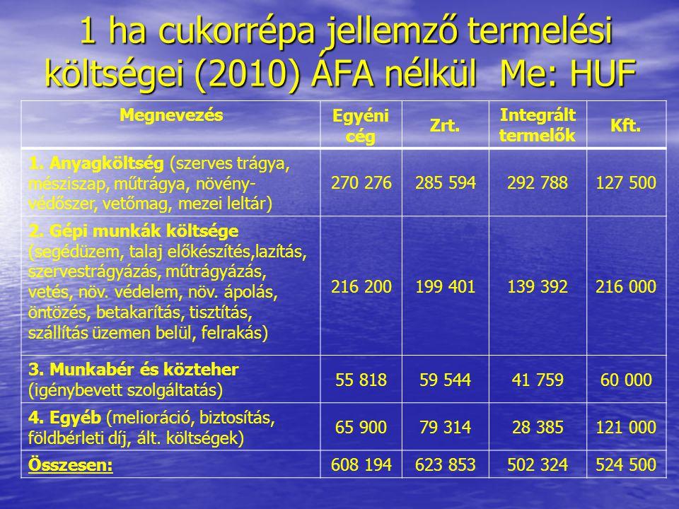 1 ha cukorrépa jellemző termelési költségei (2010) ÁFA nélkül Me: HUF 1 ha cukorrépa jellemző termelési költségei (2010) ÁFA nélkül Me: HUF Megnevezés