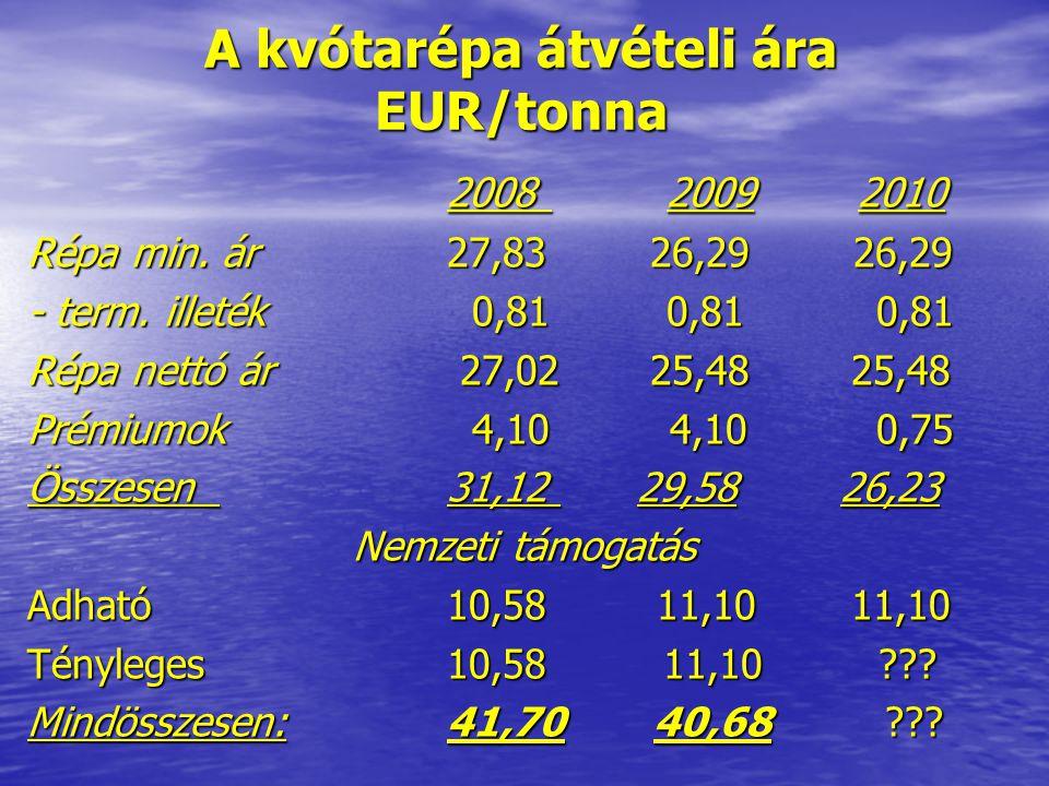 A kvótarépa átvételi ára EUR/tonna 2008 2009 2010 2008 2009 2010 Répa min. ár27,83 26,29 26,29 - term. illeték 0,81 0,81 0,81 Répa nettó ár 27,02 25,4