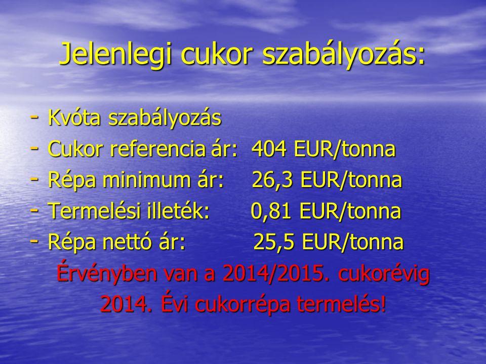 Jelenlegi cukor szabályozás: - Kvóta szabályozás - Cukor referencia ár: 404 EUR/tonna - Répa minimum ár: 26,3 EUR/tonna - Termelési illeték: 0,81 EUR/