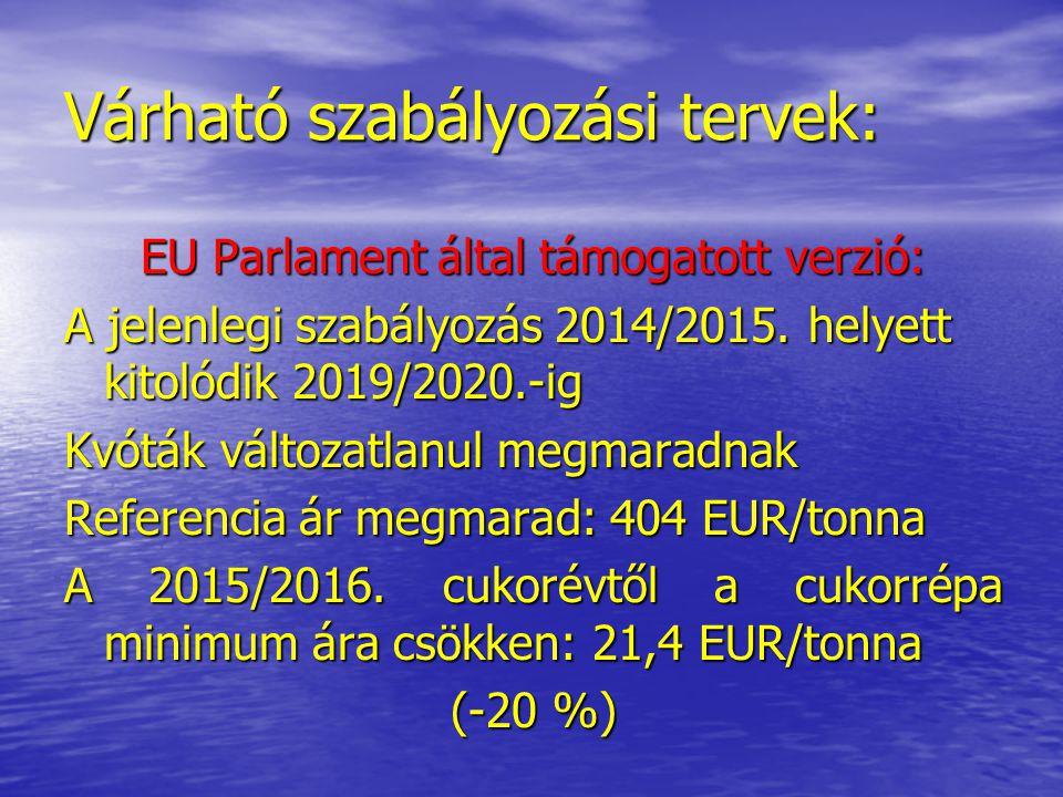Várható szabályozási tervek: EU Parlament által támogatott verzió: A jelenlegi szabályozás 2014/2015. helyett kitolódik 2019/2020.-ig Kvóták változatl